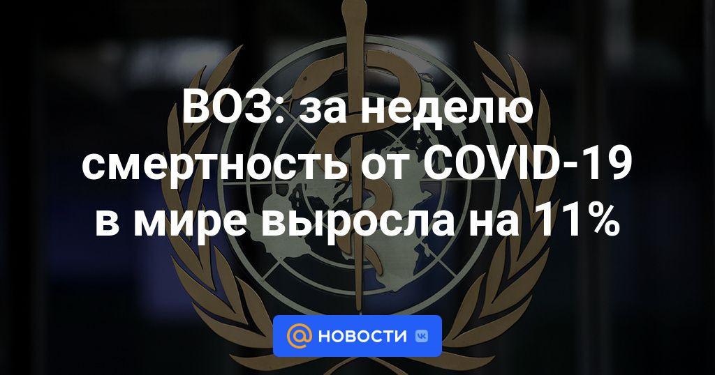 ВОЗ: за неделю смертность от COVID-19 в мире выросла на 11%